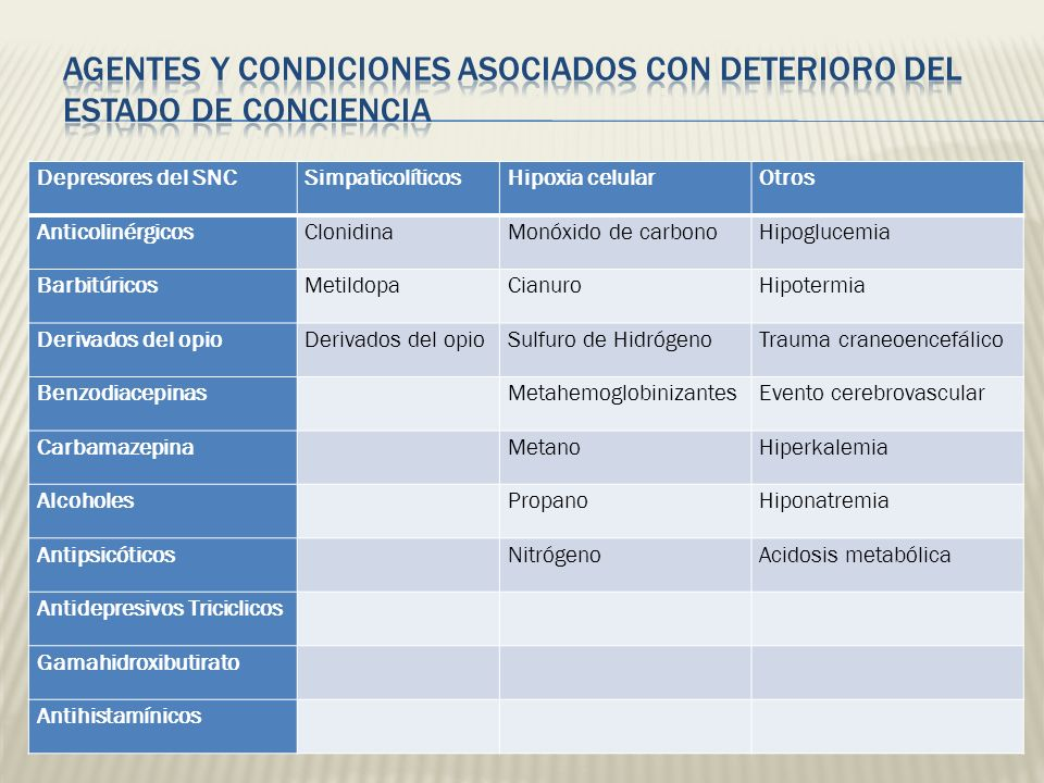 AGENTES Y CONDICIONES ASOCIADOS CON DETERIORO DEL ESTADO DE CONCIENCIA