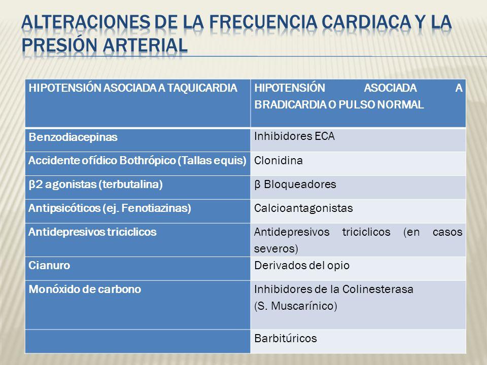 ALTERACIONES DE LA FRECUENCIA CARDIACA Y LA PRESIÓN ARTERIAL