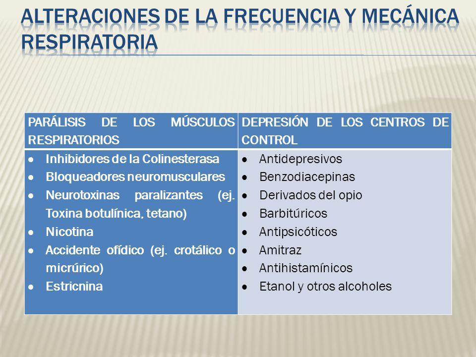 ALTERACIONES DE LA FRECUENCIA Y MECÁNICA RESPIRATORIA