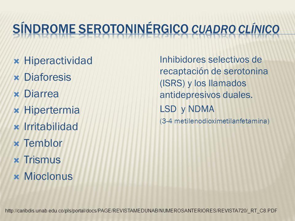 Síndrome Serotoninérgico Cuadro Clínico