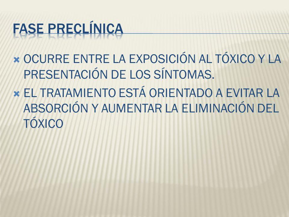 FASE PRECLÍNICA OCURRE ENTRE LA EXPOSICIÓN AL TÓXICO Y LA PRESENTACIÓN DE LOS SÍNTOMAS.
