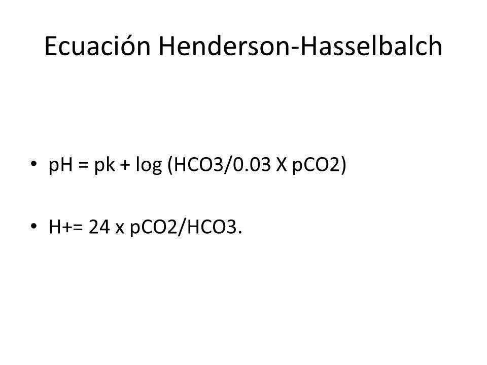 Ecuación Henderson-Hasselbalch