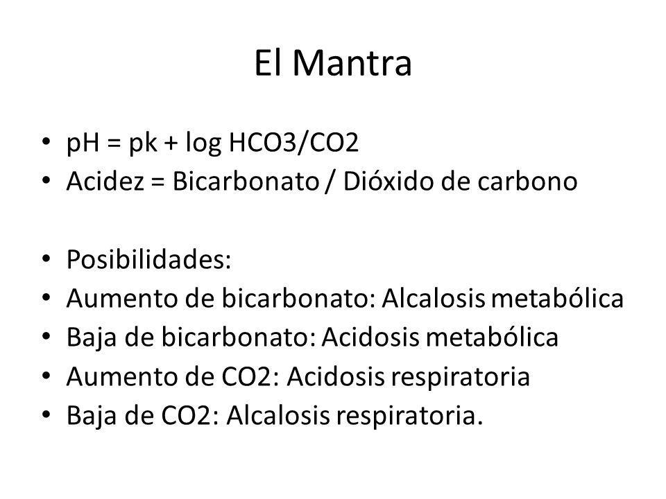 El Mantra pH = pk + log HCO3/CO2