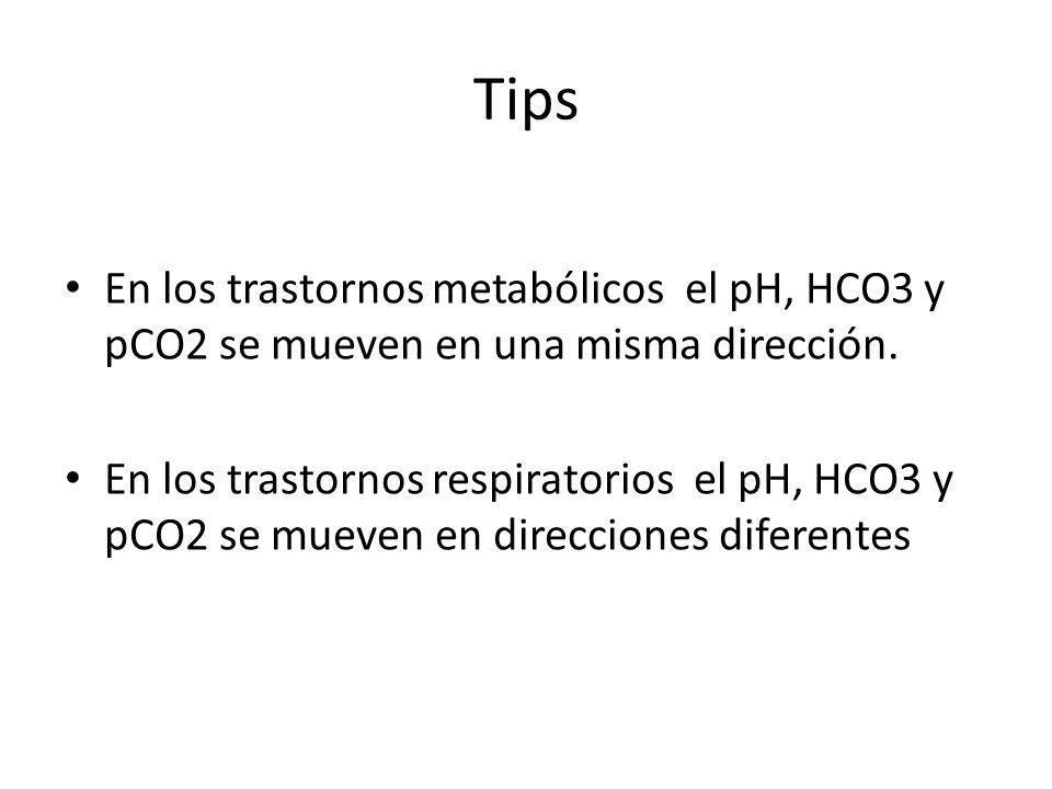 Tips En los trastornos metabólicos el pH, HCO3 y pCO2 se mueven en una misma dirección.