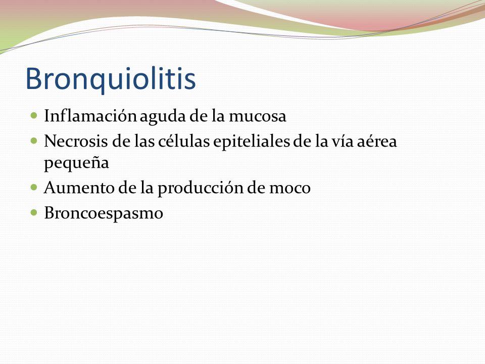 Bronquiolitis Inflamación aguda de la mucosa
