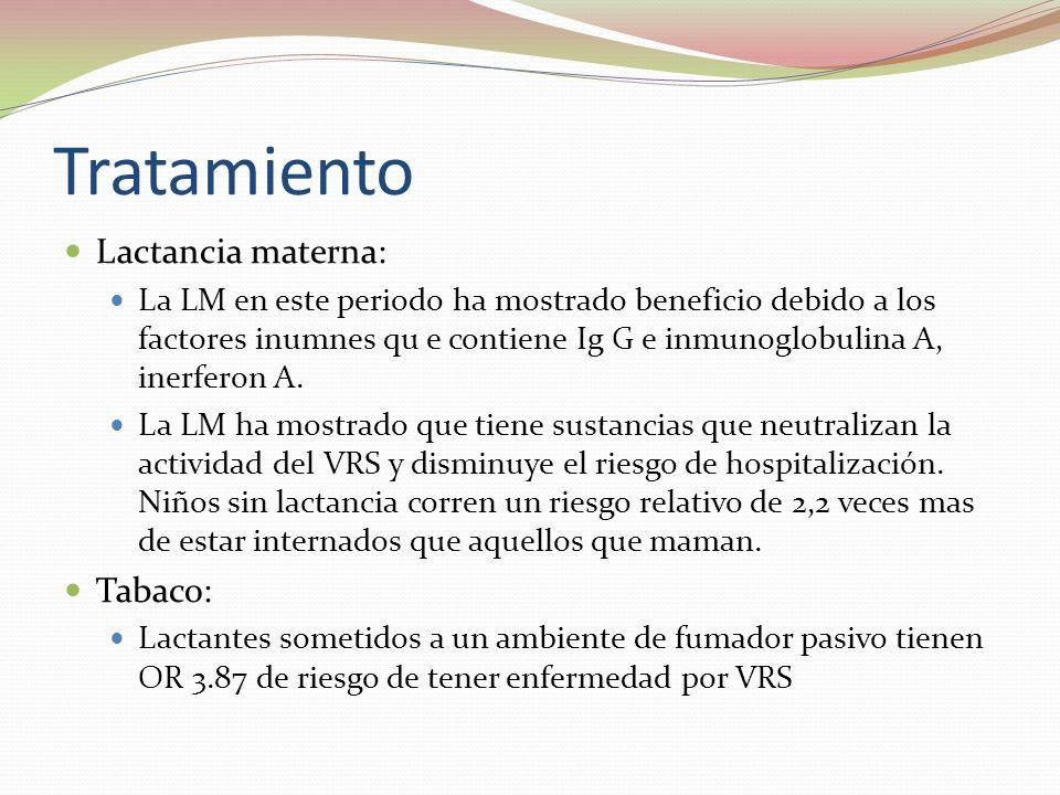 Tratamiento Lactancia materna: Tabaco: