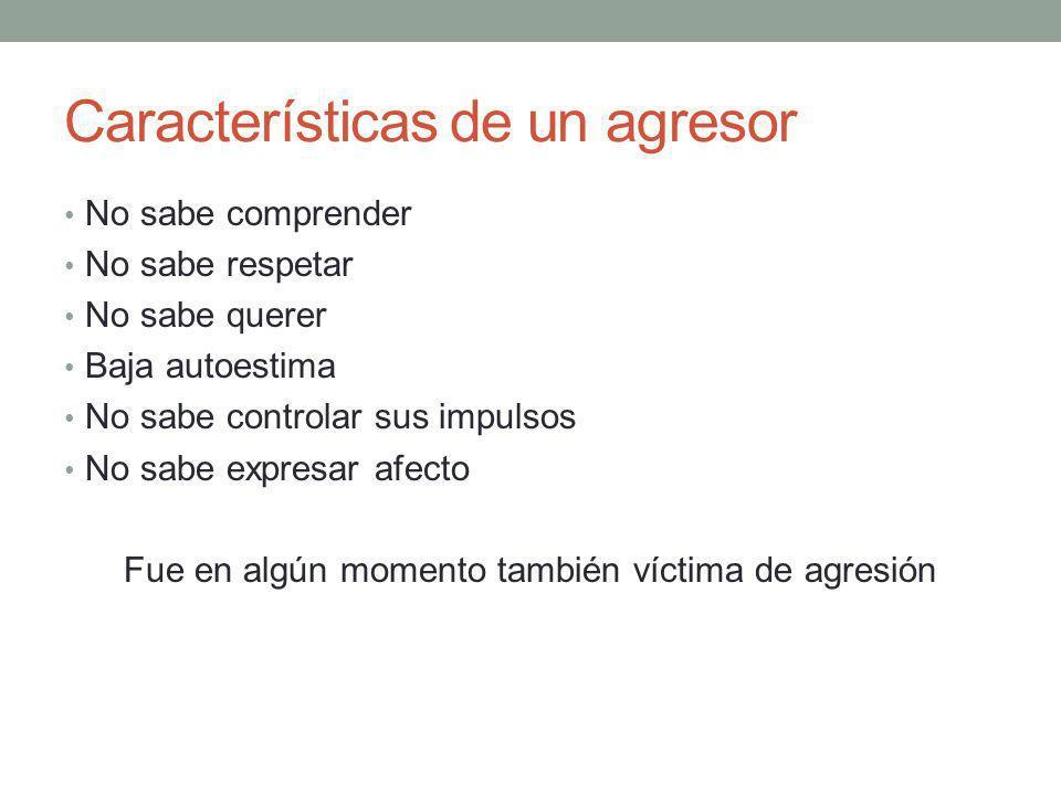 Características de un agresor