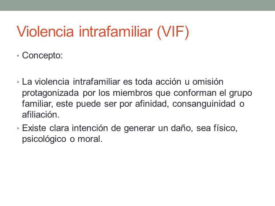 Violencia intrafamiliar (VIF)