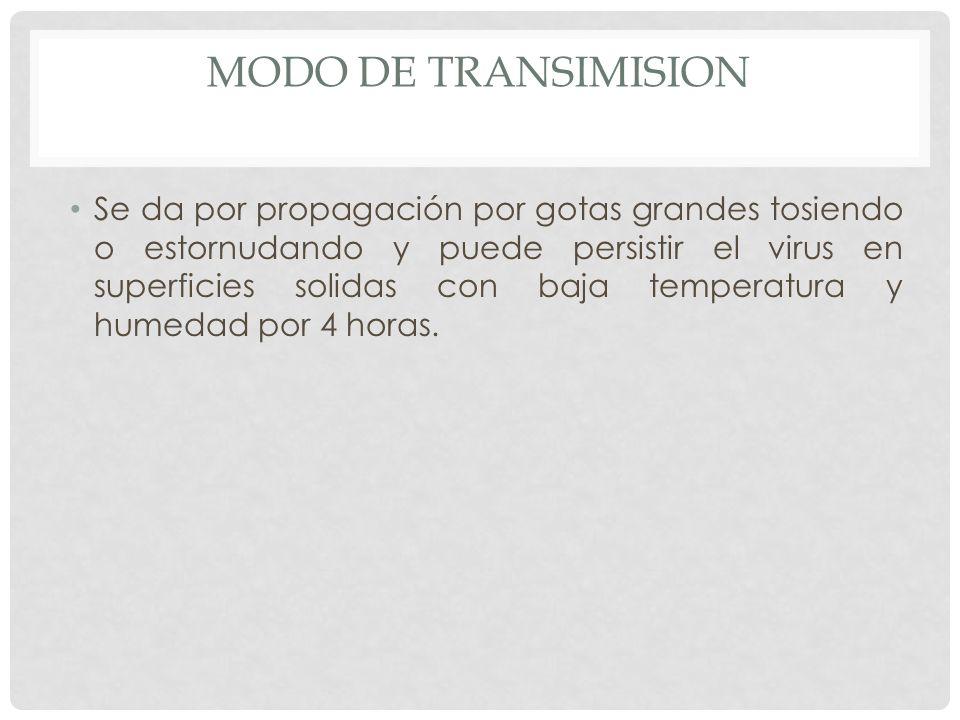 MODO DE TRANSIMISION