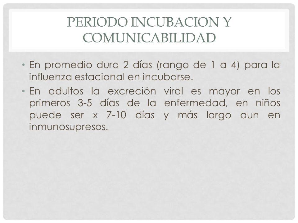 PERIODO INCUBACION Y COMUNICABILIDAD