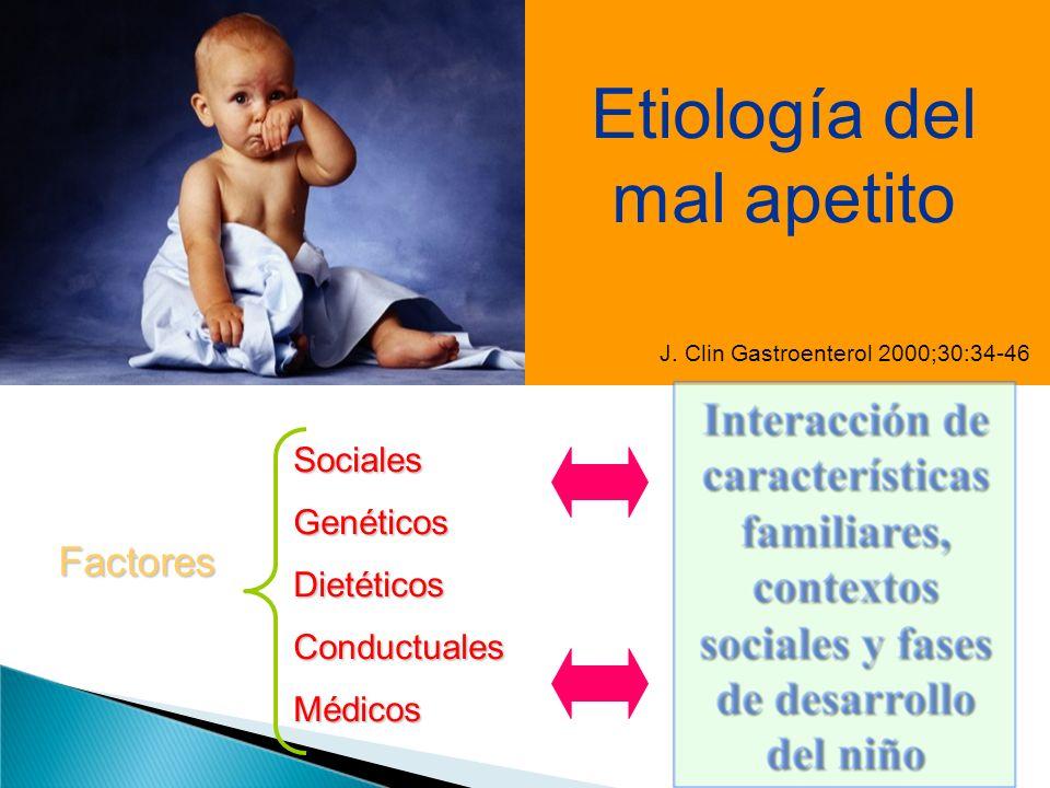Etiología del mal apetito