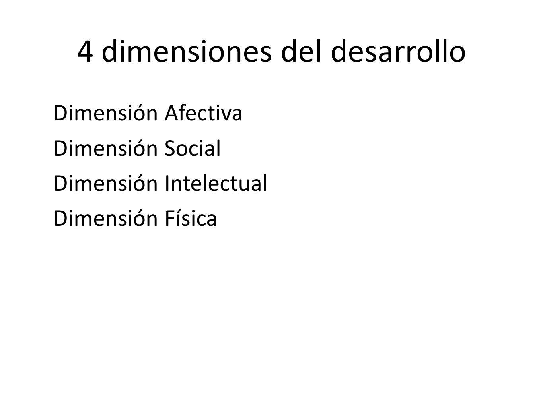 4 dimensiones del desarrollo