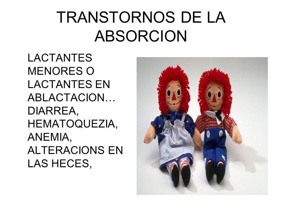 TRANSTORNOS DE LA ABSORCION