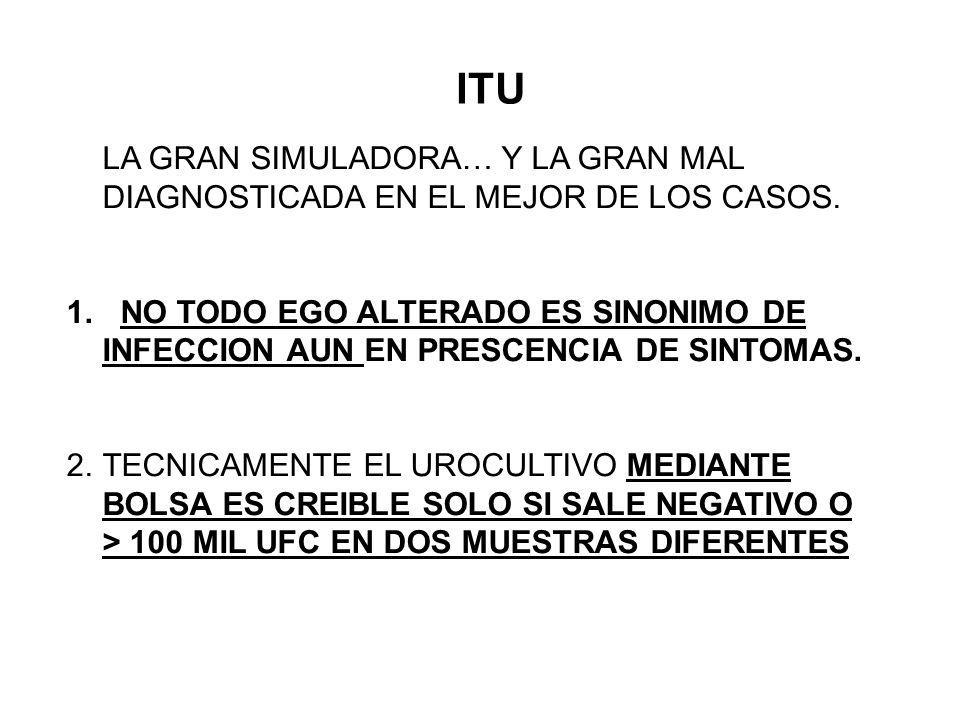 ITU LA GRAN SIMULADORA… Y LA GRAN MAL DIAGNOSTICADA EN EL MEJOR DE LOS CASOS.