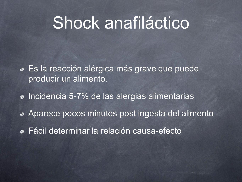 Shock anafiláctico Es la reacción alérgica más grave que puede producir un alimento. Incidencia 5-7% de las alergias alimentarias.