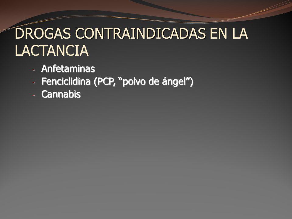 DROGAS CONTRAINDICADAS EN LA LACTANCIA