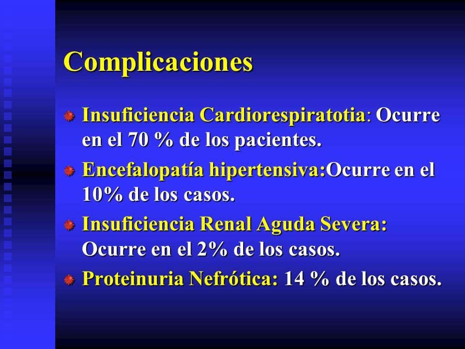 ComplicacionesInsuficiencia Cardiorespiratotia: Ocurre en el 70 % de los pacientes. Encefalopatía hipertensiva:Ocurre en el 10% de los casos.