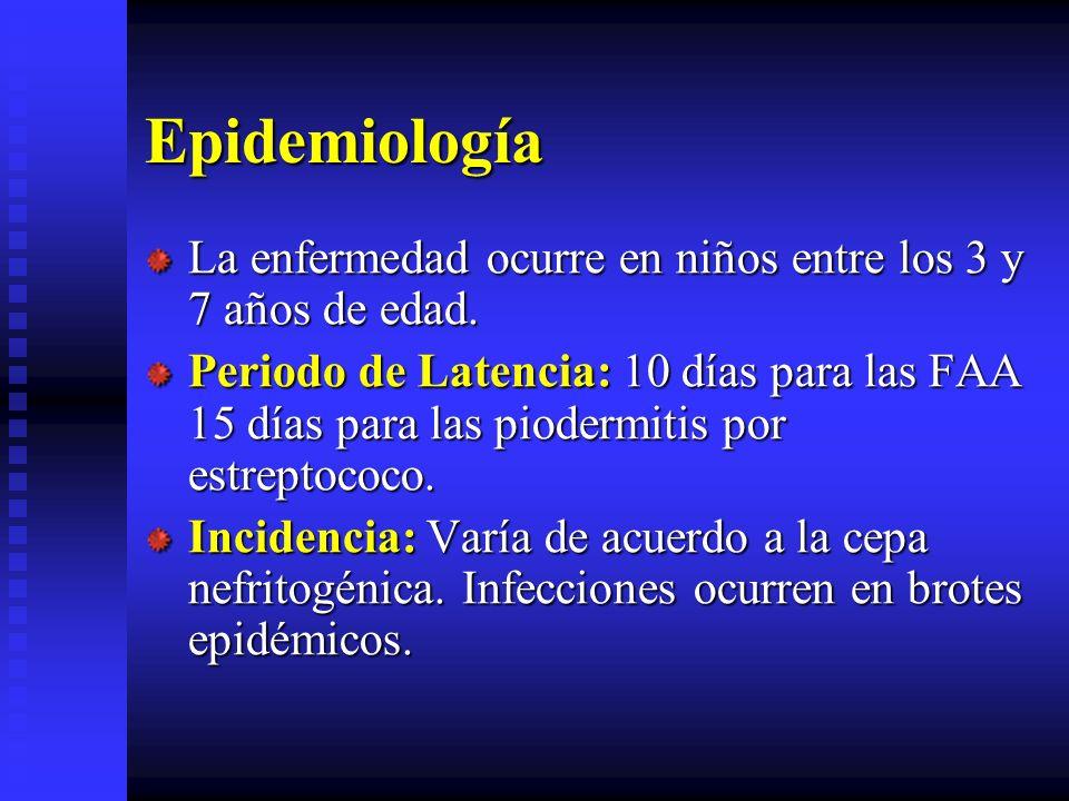 EpidemiologíaLa enfermedad ocurre en niños entre los 3 y 7 años de edad.