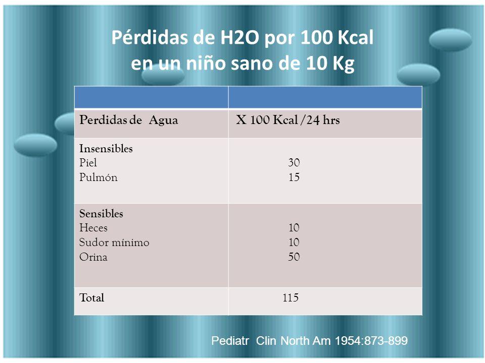 Pérdidas de H2O por 100 Kcal en un niño sano de 10 Kg