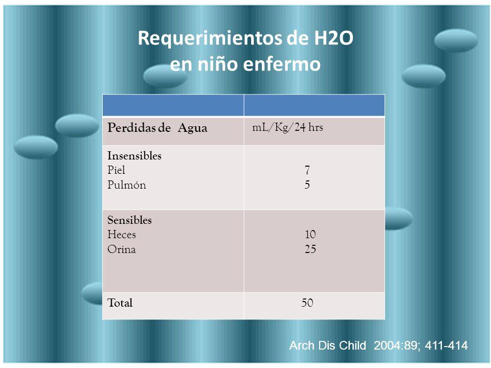 Requerimientos de H2O en niño enfermo