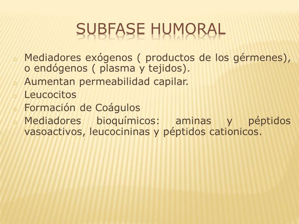 Subfase Humoral Mediadores exógenos ( productos de los gérmenes), o endógenos ( plasma y tejidos). Aumentan permeabilidad capilar.