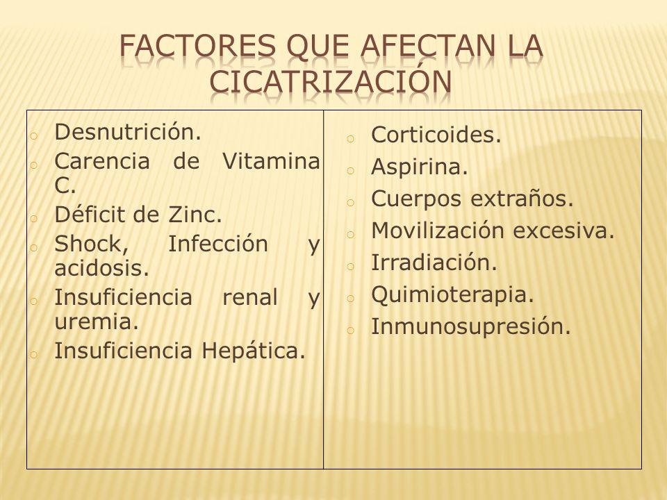 Factores que afectan la cicatrización