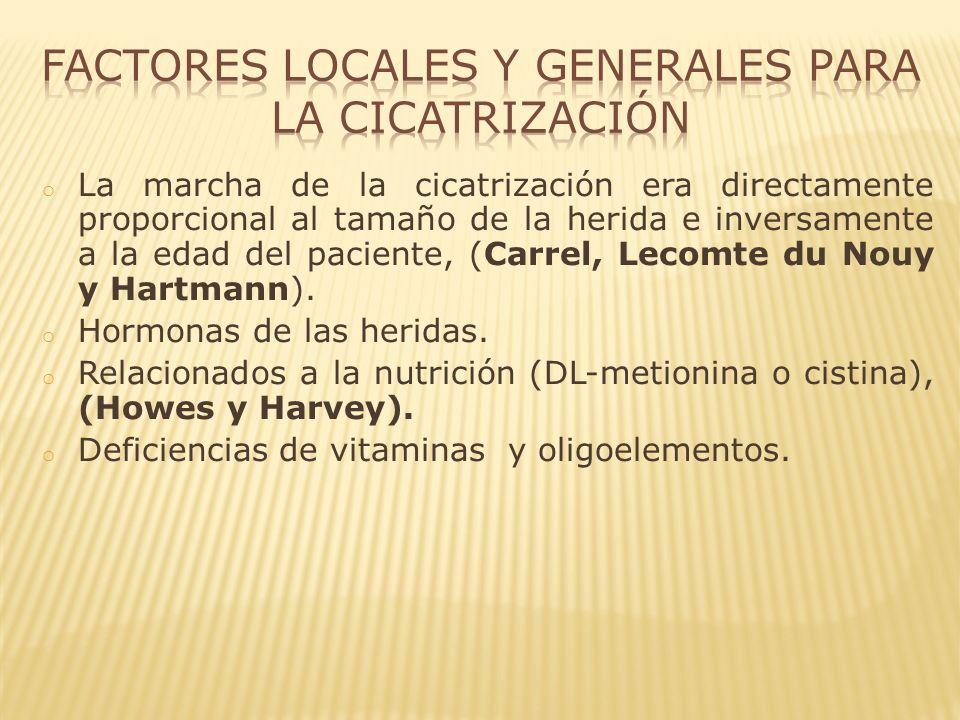 Factores locales y Generales para la cicatrización