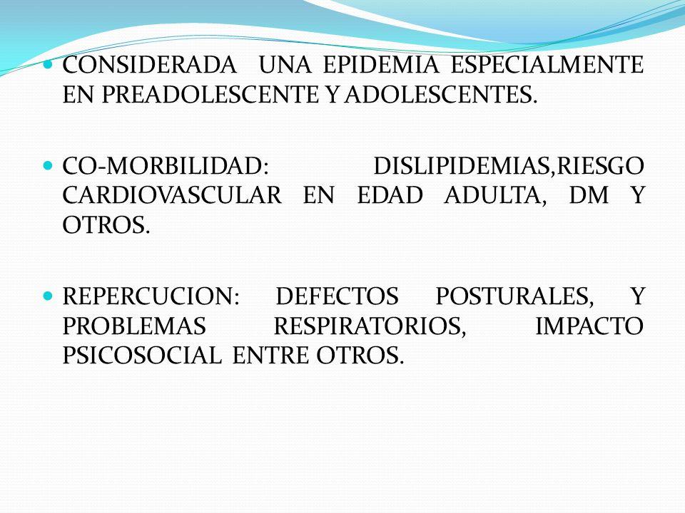 CONSIDERADA UNA EPIDEMIA ESPECIALMENTE EN PREADOLESCENTE Y ADOLESCENTES.
