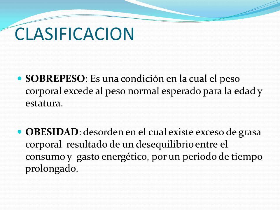 CLASIFICACION SOBREPESO: Es una condición en la cual el peso corporal excede al peso normal esperado para la edad y estatura.