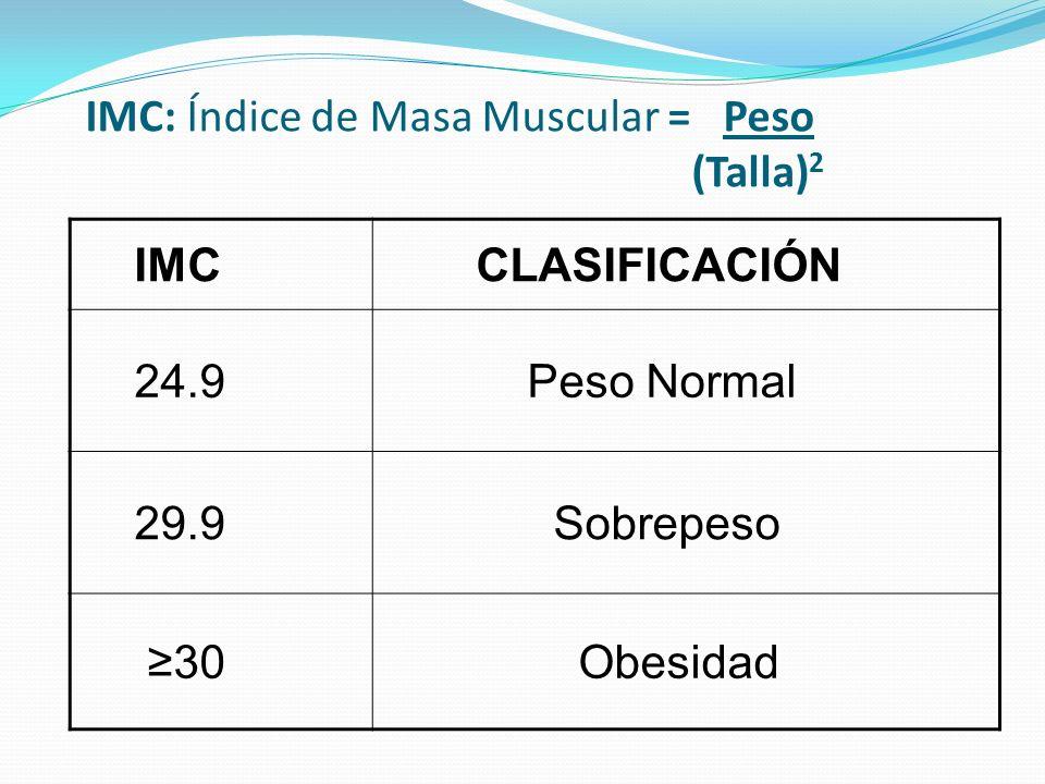IMC: Índice de Masa Muscular = Peso (Talla)2