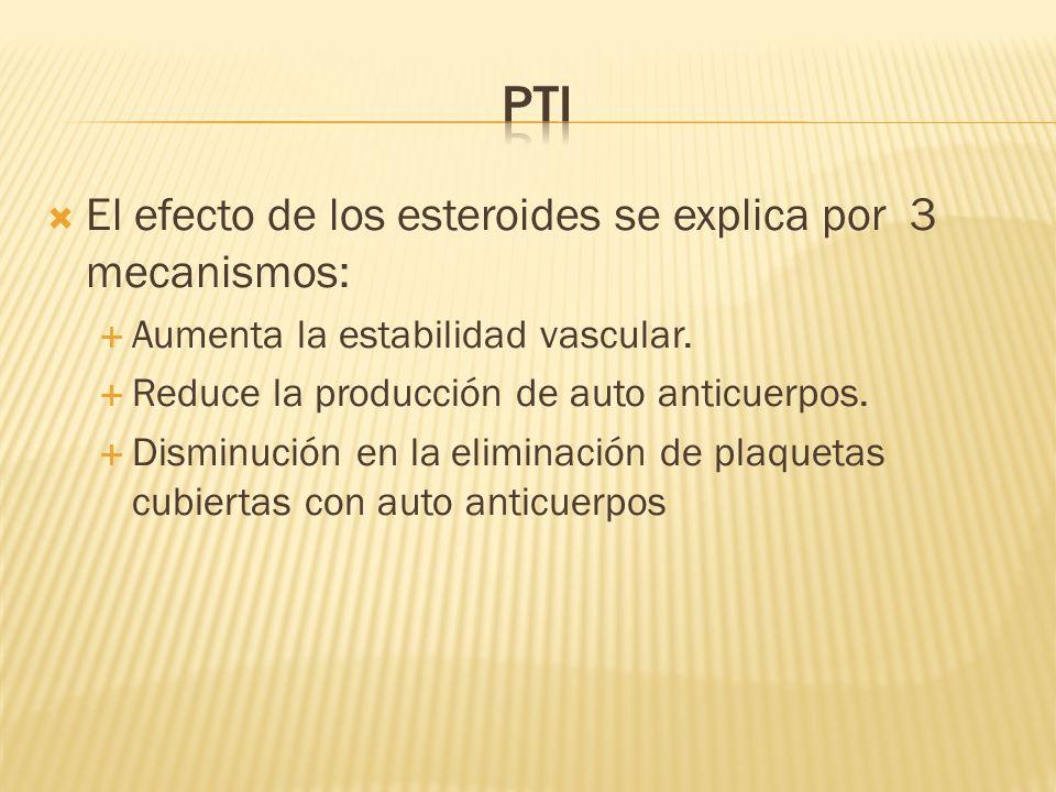 PTI El efecto de los esteroides se explica por 3 mecanismos: