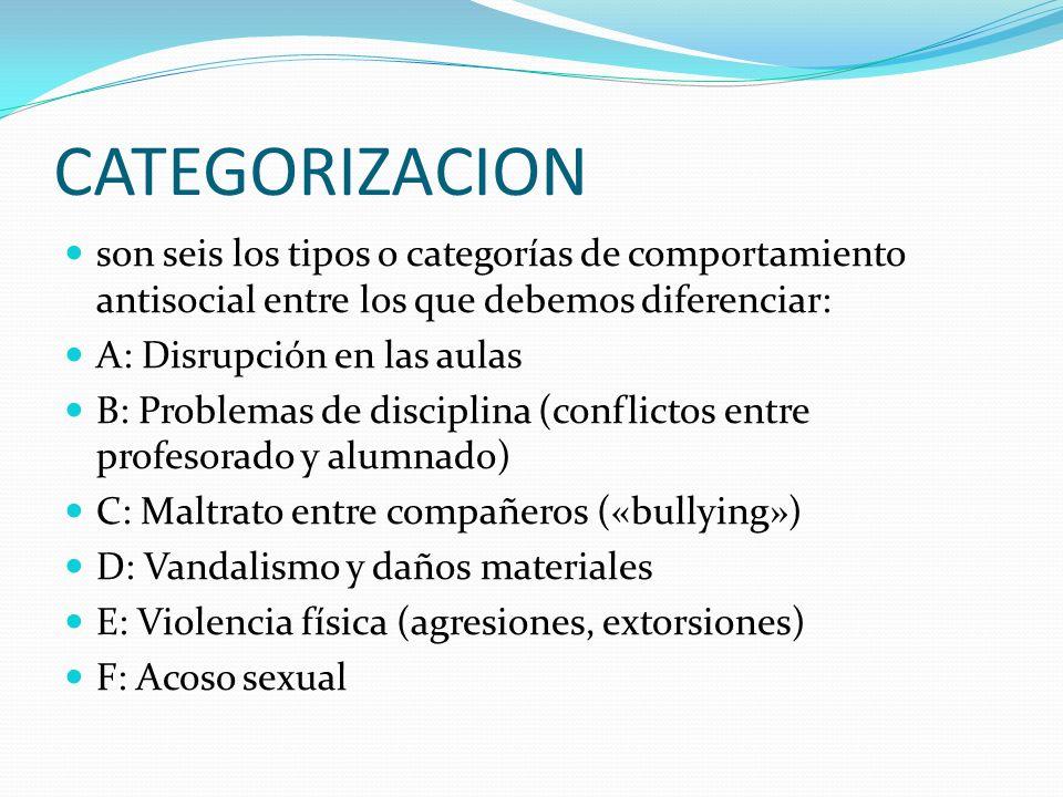 CATEGORIZACION son seis los tipos o categorías de comportamiento antisocial entre los que debemos diferenciar: