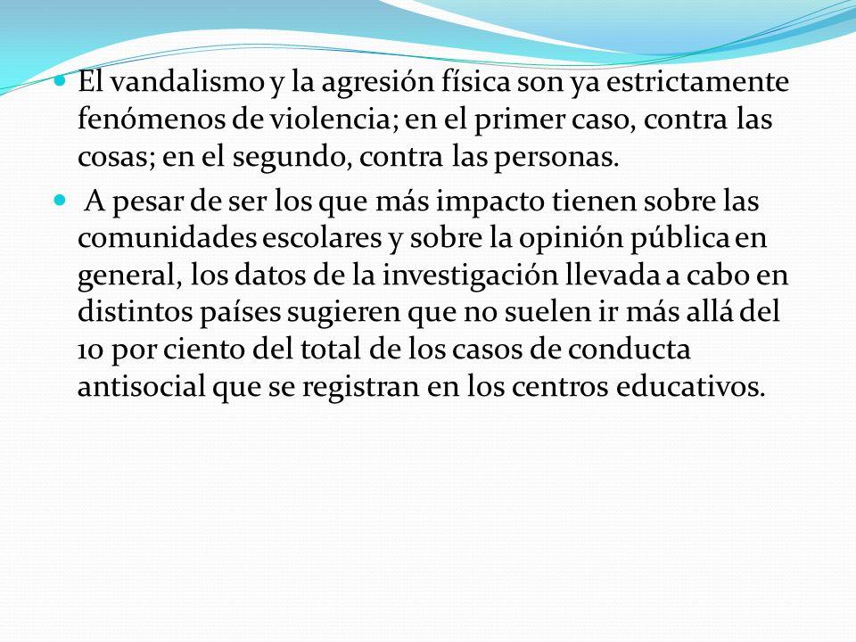 El vandalismo y la agresión física son ya estrictamente fenómenos de violencia; en el primer caso, contra las cosas; en el segundo, contra las personas.