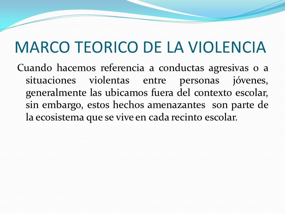 MARCO TEORICO DE LA VIOLENCIA