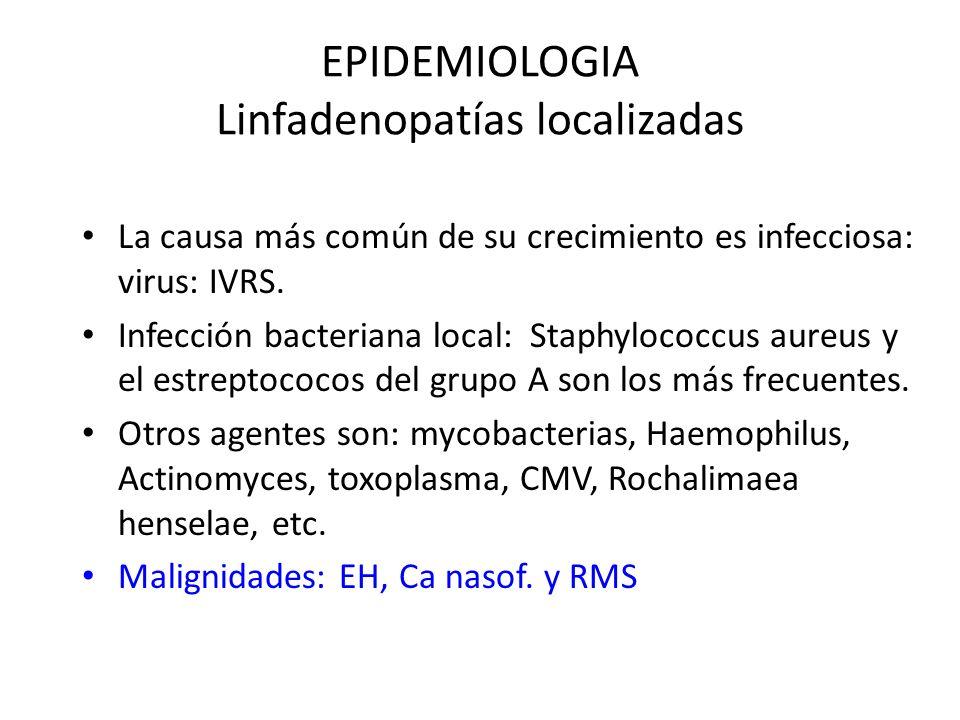 EPIDEMIOLOGIA Linfadenopatías localizadas