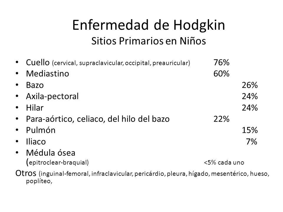 Enfermedad de Hodgkin Sitios Primarios en Niños