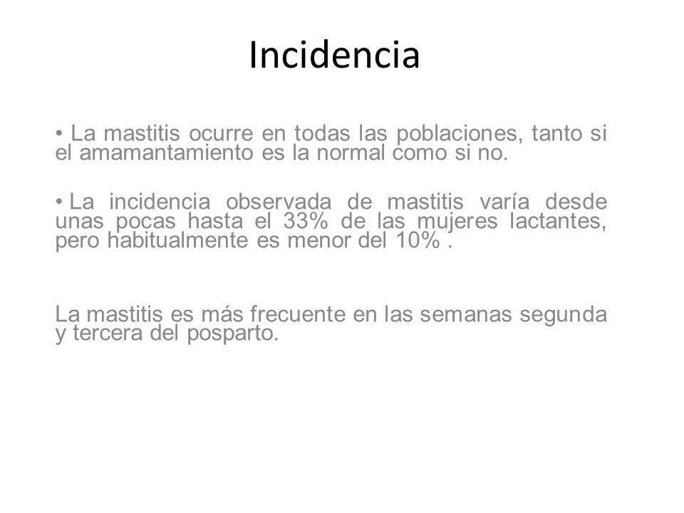 Incidencia La mastitis ocurre en todas las poblaciones, tanto si el amamantamiento es la normal como si no.