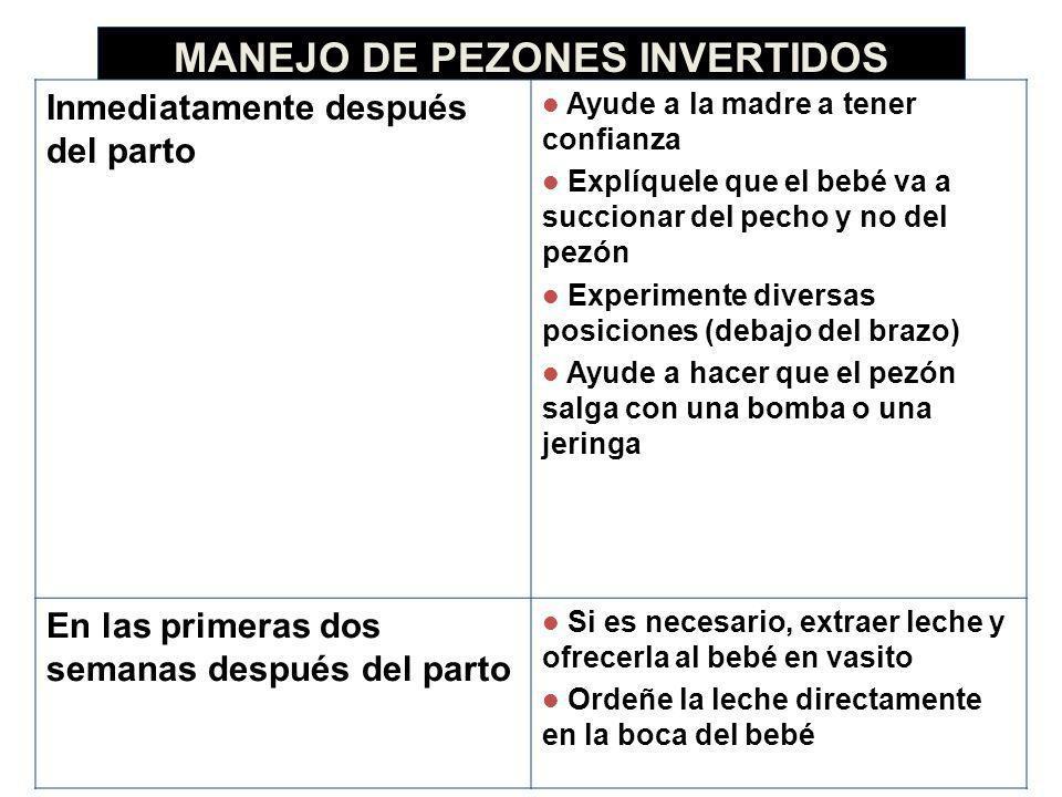MANEJO DE PEZONES INVERTIDOS