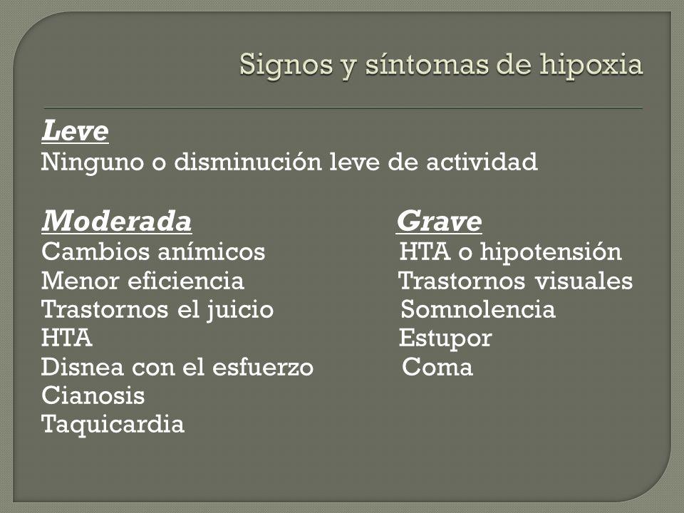 Signos y síntomas de hipoxia