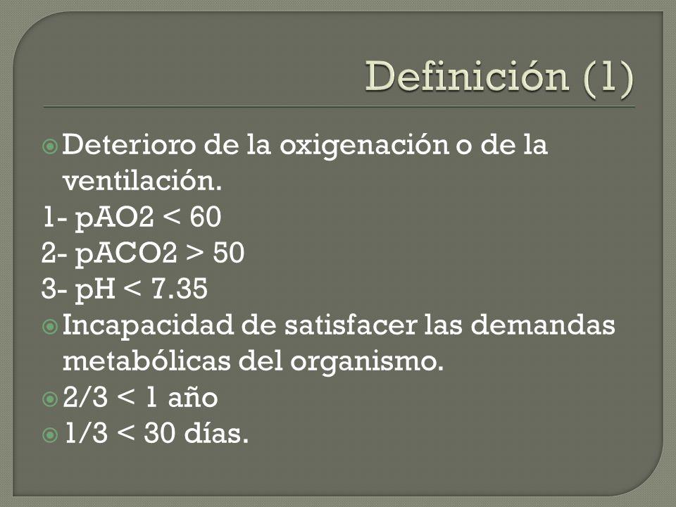 Definición (1) Deterioro de la oxigenación o de la ventilación.