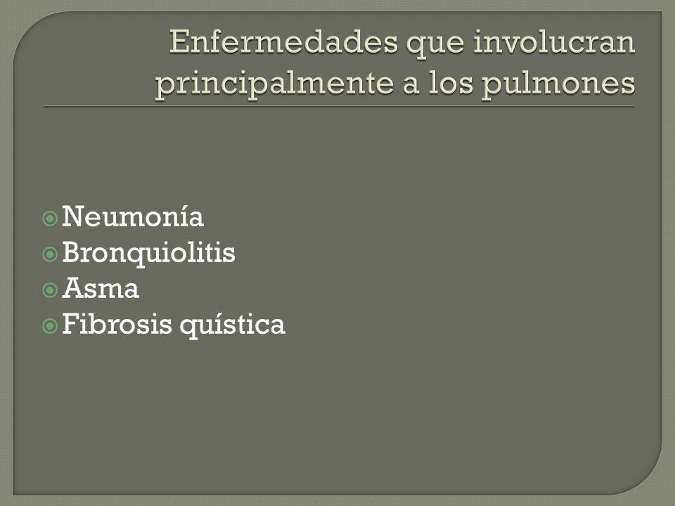 Enfermedades que involucran principalmente a los pulmones