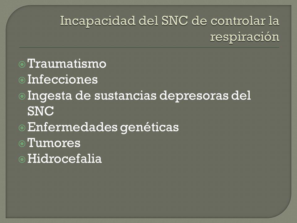 Incapacidad del SNC de controlar la respiración