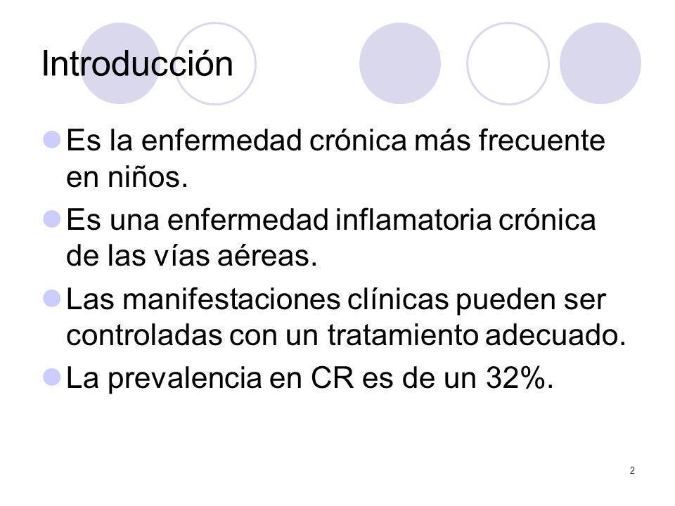 Introducción Es la enfermedad crónica más frecuente en niños.