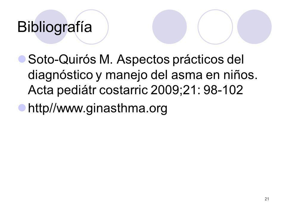 Bibliografía Soto-Quirós M. Aspectos prácticos del diagnóstico y manejo del asma en niños. Acta pediátr costarric 2009;21: 98-102.