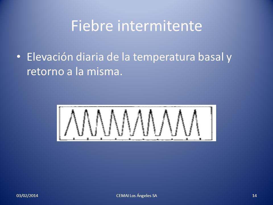 Fiebre intermitente Elevación diaria de la temperatura basal y retorno a la misma.