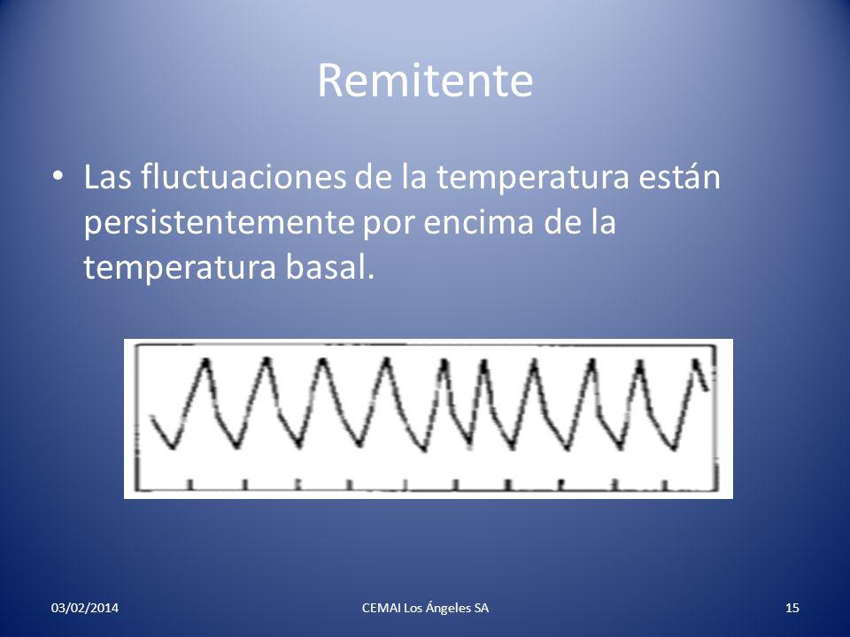 Remitente Las fluctuaciones de la temperatura están persistentemente por encima de la temperatura basal.