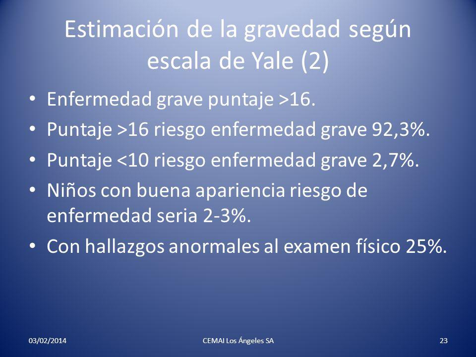 Estimación de la gravedad según escala de Yale (2)