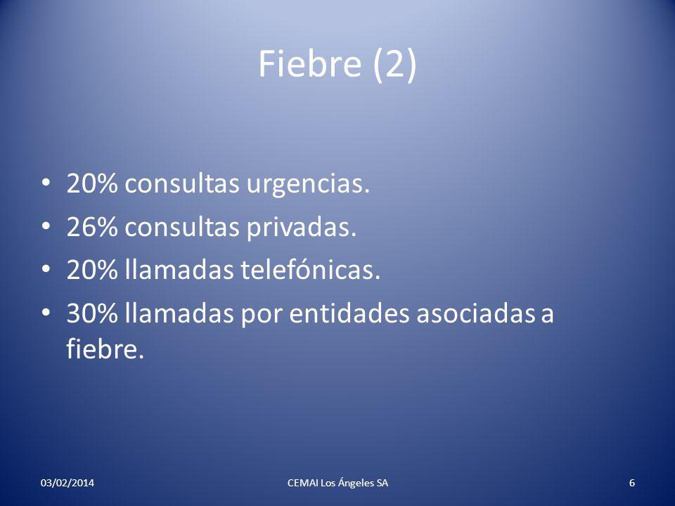 Fiebre (2) 20% consultas urgencias. 26% consultas privadas.
