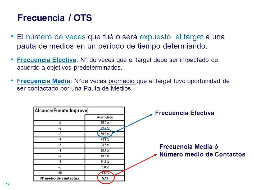 Frecuencia / OTS El número de veces que fué o será expuesto el target a una pauta de medios en un período de tiempo determiando.