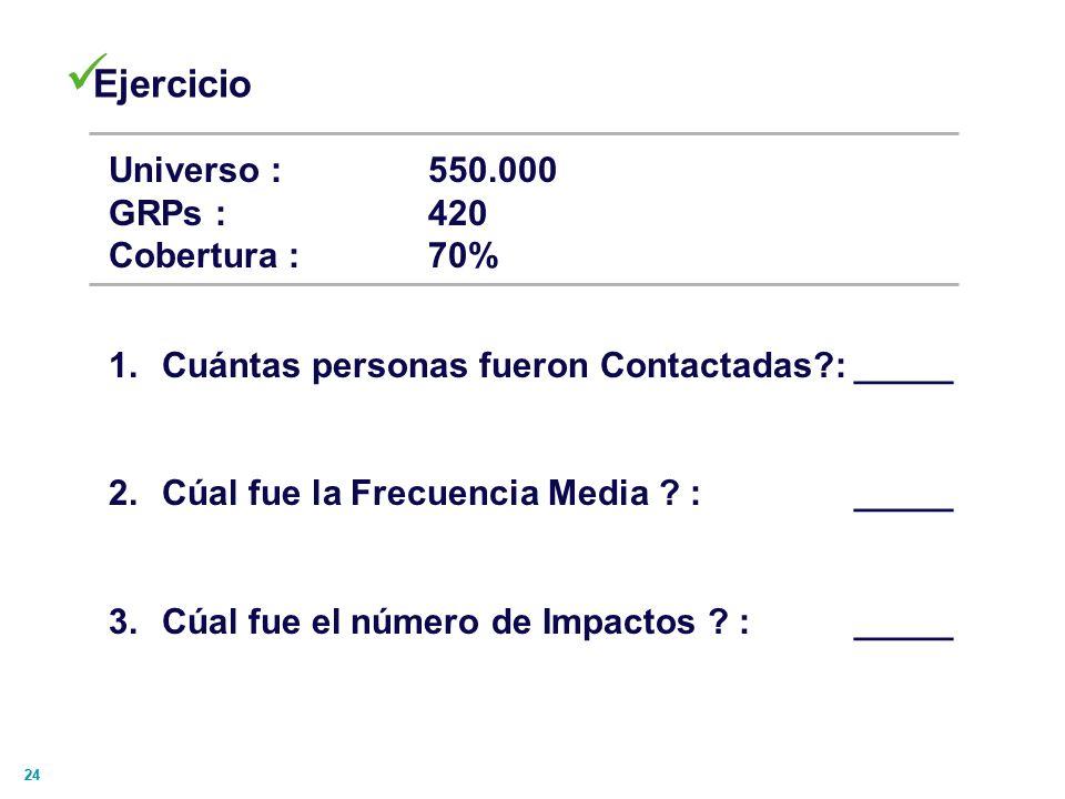 Ejercicio Universo : 550.000 GRPs : 420 Cobertura : 70%